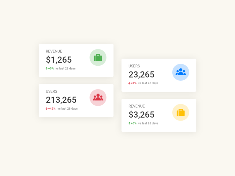 Analytics and Statistics Card UI Design AdobeXD Bootstrap Fontawesome